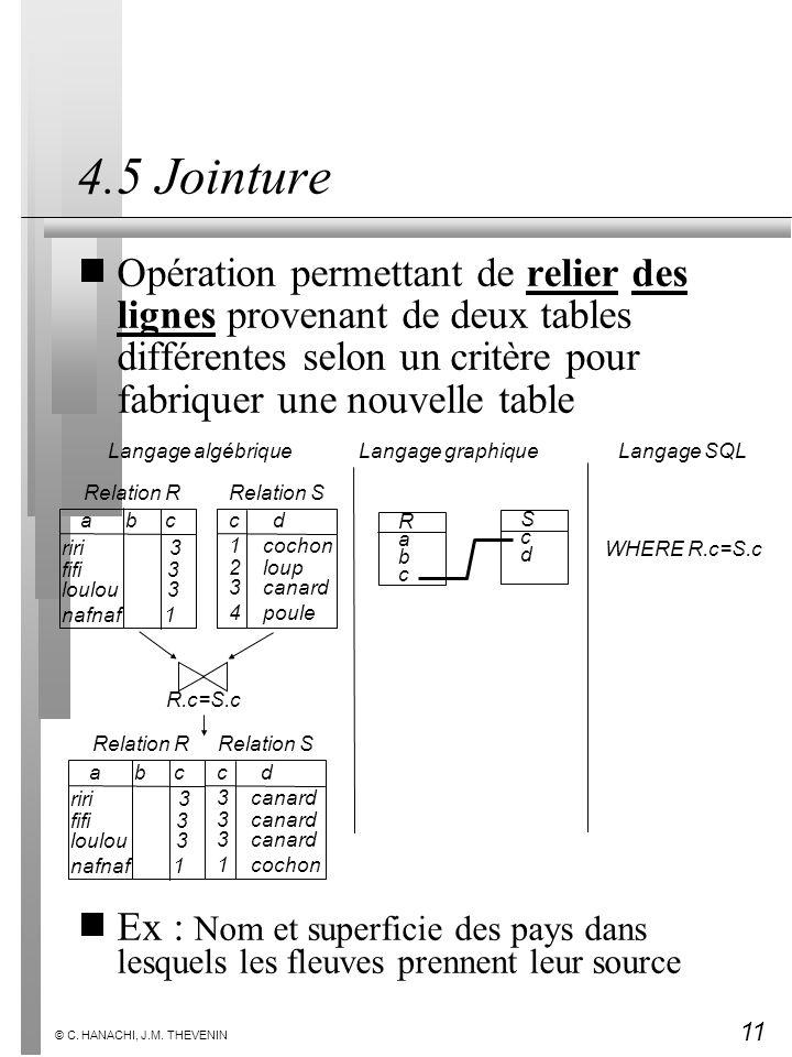 11 © C. HANACHI, J.M. THEVENIN 4.5 Jointure Opération permettant de relier des lignes provenant de deux tables différentes selon un critère pour fabri