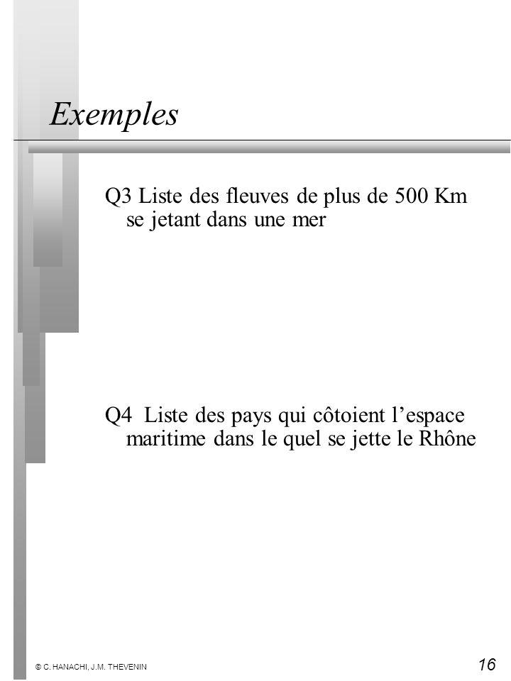 16 © C. HANACHI, J.M. THEVENIN Exemples Q3 Liste des fleuves de plus de 500 Km se jetant dans une mer Q4 Liste des pays qui côtoient lespace maritime