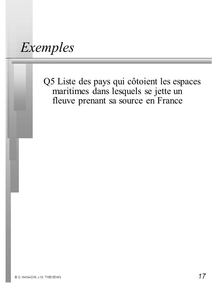 17 © C. HANACHI, J.M. THEVENIN Exemples Q5 Liste des pays qui côtoient les espaces maritimes dans lesquels se jette un fleuve prenant sa source en Fra