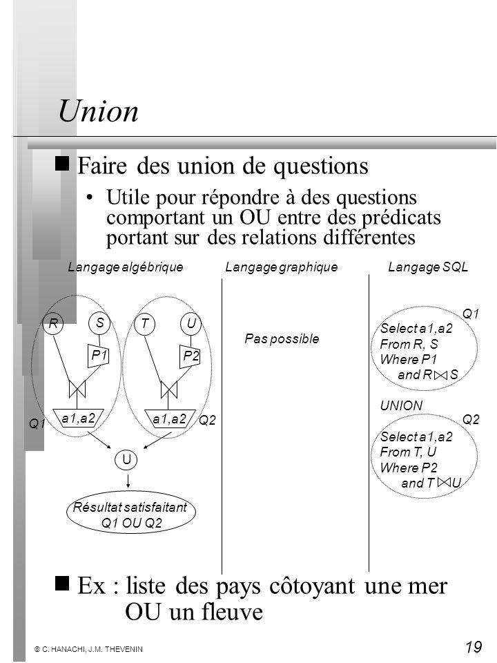 19 © C. HANACHI, J.M. THEVENIN Union Faire des union de questions Utile pour répondre à des questions comportant un OU entre des prédicats portant sur