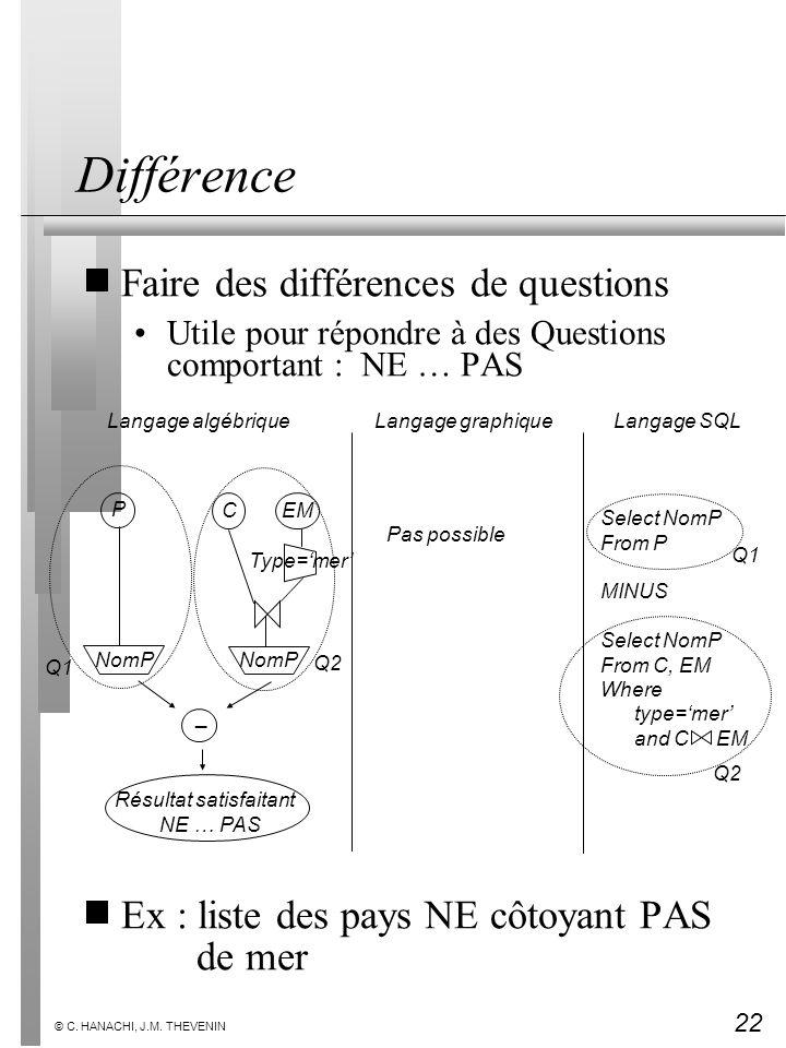 22 © C. HANACHI, J.M. THEVENIN Différence Faire des différences de questions Utile pour répondre à des Questions comportant : NE … PAS Ex : liste des