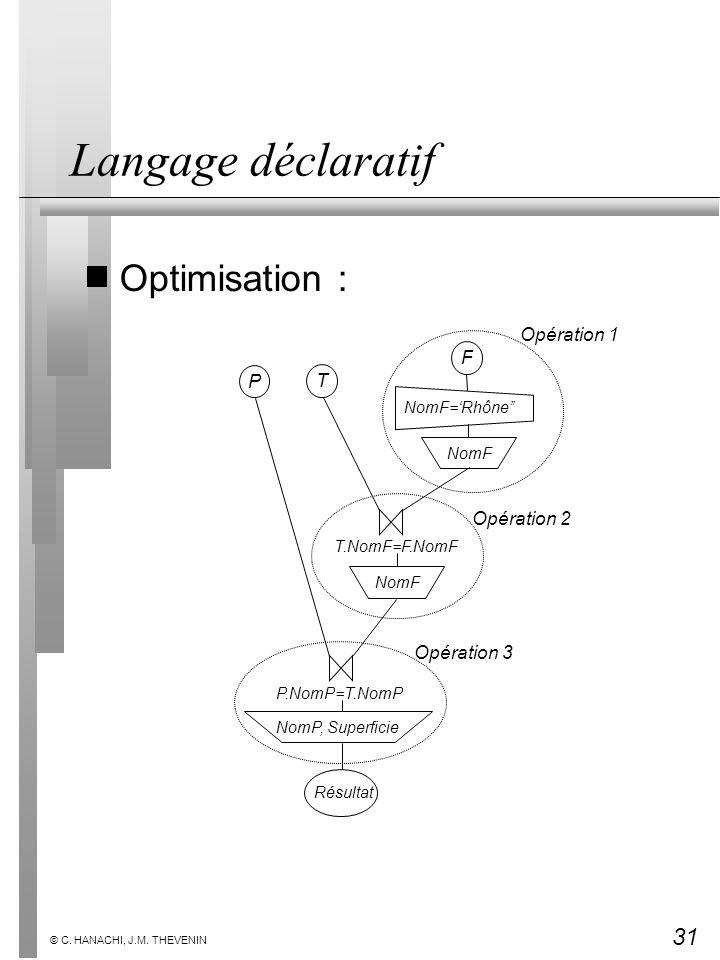 31 © C. HANACHI, J.M. THEVENIN Langage déclaratif Optimisation : Résultat P T NomP, Superficie F NomF=Rhône P.NomP=T.NomP T.NomF=F.NomF NomF Opération