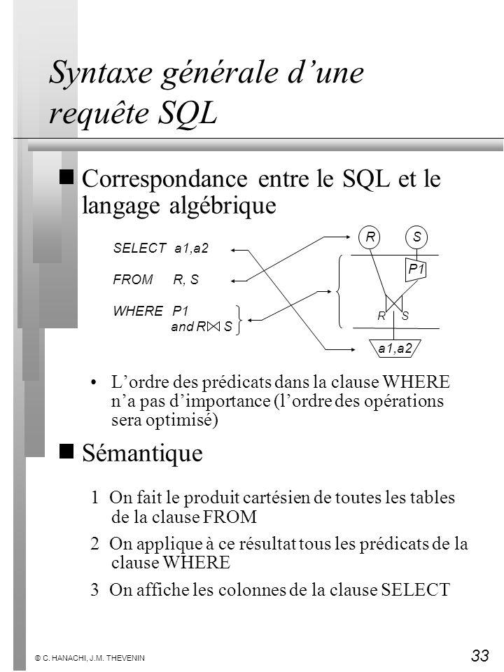33 © C. HANACHI, J.M. THEVENIN Syntaxe générale dune requête SQL Correspondance entre le SQL et le langage algébrique Lordre des prédicats dans la cla