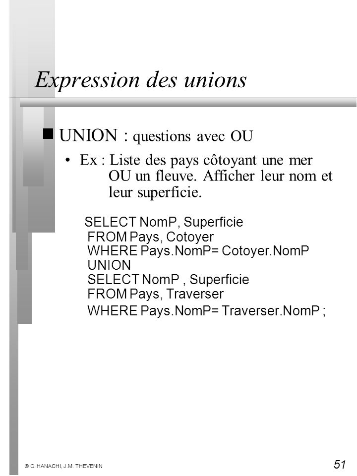 51 © C. HANACHI, J.M. THEVENIN Expression des unions UNION : questions avec OU Ex : Liste des pays côtoyant une mer OU un fleuve. Afficher leur nom et