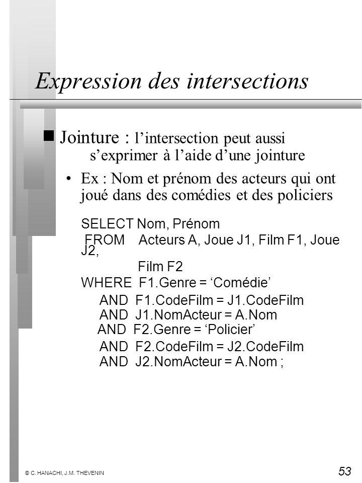 53 © C. HANACHI, J.M. THEVENIN Expression des intersections Jointure : lintersection peut aussi sexprimer à laide dune jointure Ex : Nom et prénom des
