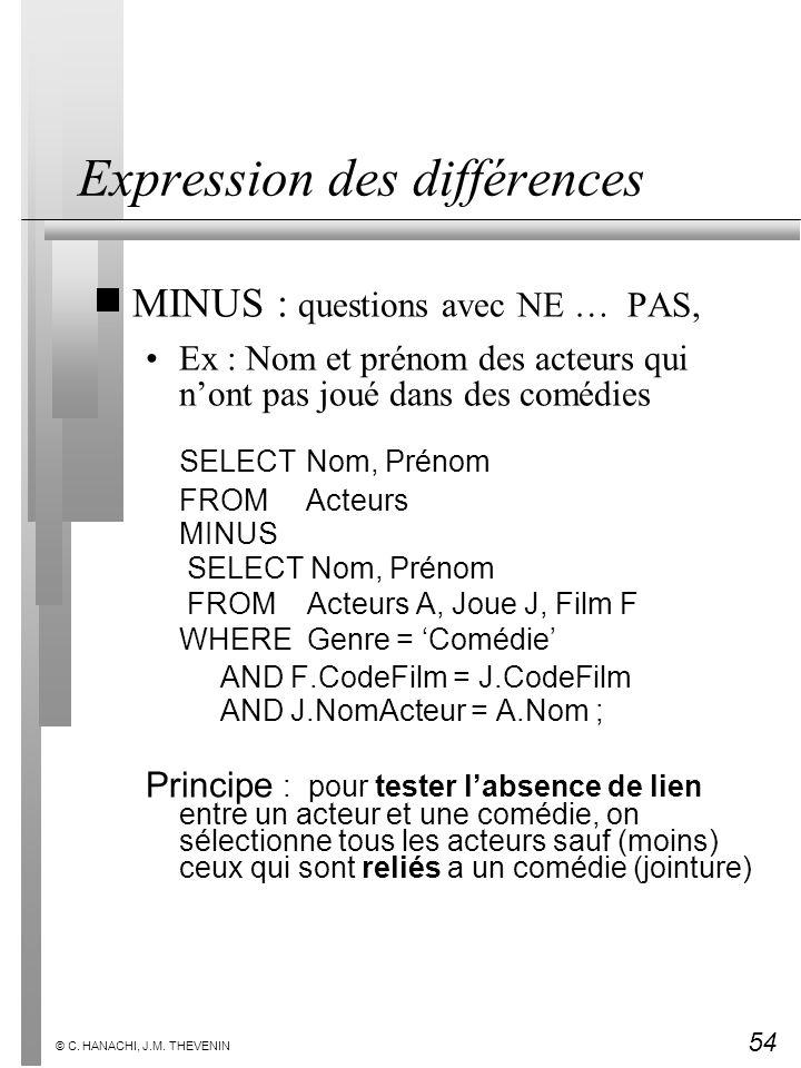 54 © C. HANACHI, J.M. THEVENIN Expression des différences MINUS : questions avec NE … PAS, Ex : Nom et prénom des acteurs qui nont pas joué dans des c
