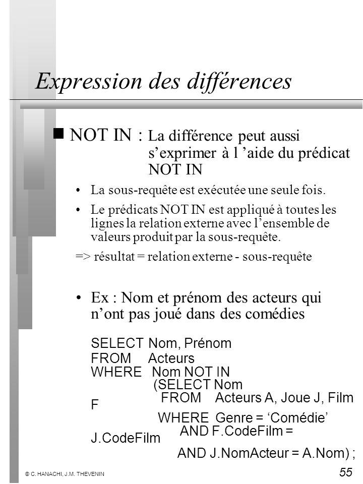 55 © C. HANACHI, J.M. THEVENIN Expression des différences NOT IN : La différence peut aussi sexprimer à l aide du prédicat NOT IN La sous-requête est