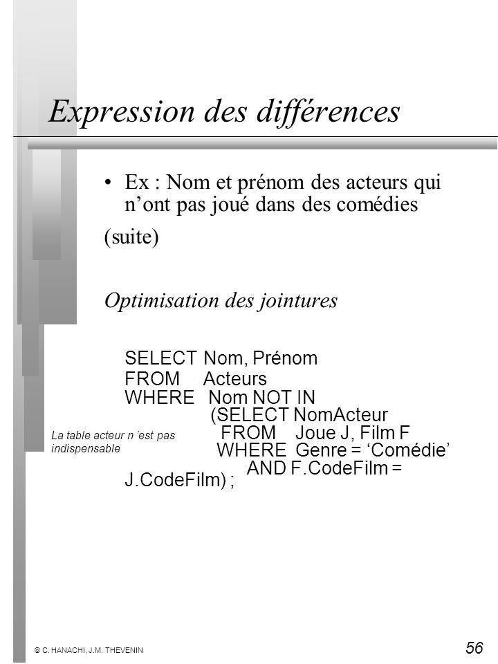 56 © C. HANACHI, J.M. THEVENIN Expression des différences Ex : Nom et prénom des acteurs qui nont pas joué dans des comédies (suite) Optimisation des