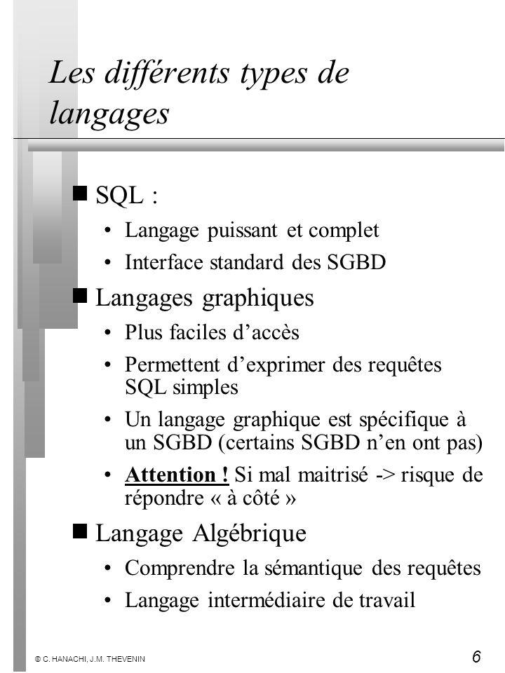 6 © C. HANACHI, J.M. THEVENIN Les différents types de langages SQL : Langage puissant et complet Interface standard des SGBD Langages graphiques Plus
