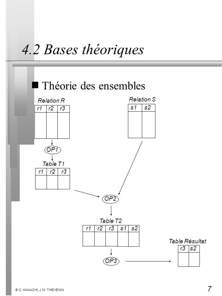 7 © C. HANACHI, J.M. THEVENIN 4.2 Bases théoriques Théorie des ensembles OP1 OP3 OP2 Relation R r1 r2 r3 Table T1 r1 r2 r3 Table T2 r1 r2 r3 s1 s2 Rel