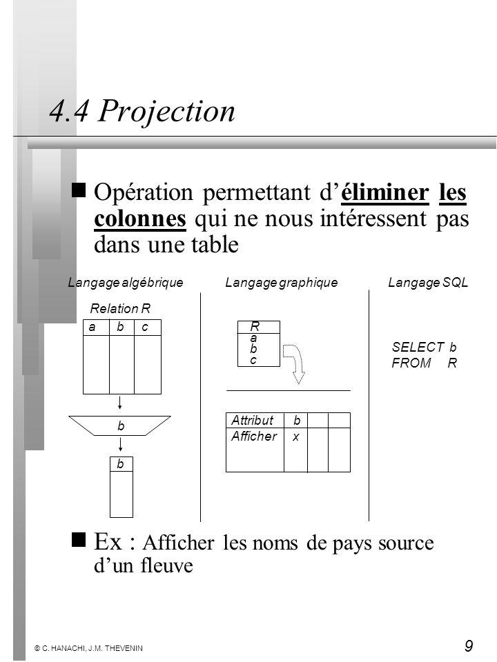 9 © C. HANACHI, J.M. THEVENIN 4.4 Projection Opération permettant déliminer les colonnes qui ne nous intéressent pas dans une table Ex : Afficher les
