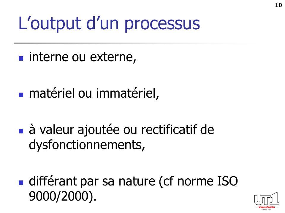 10 Loutput dun processus interne ou externe, matériel ou immatériel, à valeur ajoutée ou rectificatif de dysfonctionnements, différant par sa nature (