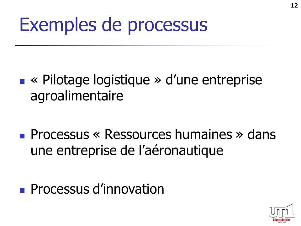 12 Exemples de processus « Pilotage logistique » dune entreprise agroalimentaire Processus « Ressources humaines » dans une entreprise de laéronautiqu