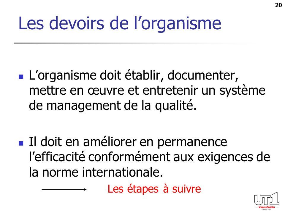 20 Les devoirs de lorganisme Lorganisme doit établir, documenter, mettre en œuvre et entretenir un système de management de la qualité. Il doit en amé