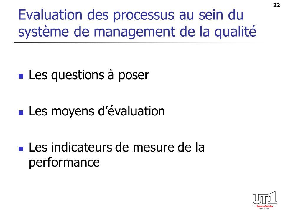 22 Evaluation des processus au sein du système de management de la qualité Les questions à poser Les moyens dévaluation Les indicateurs de mesure de l