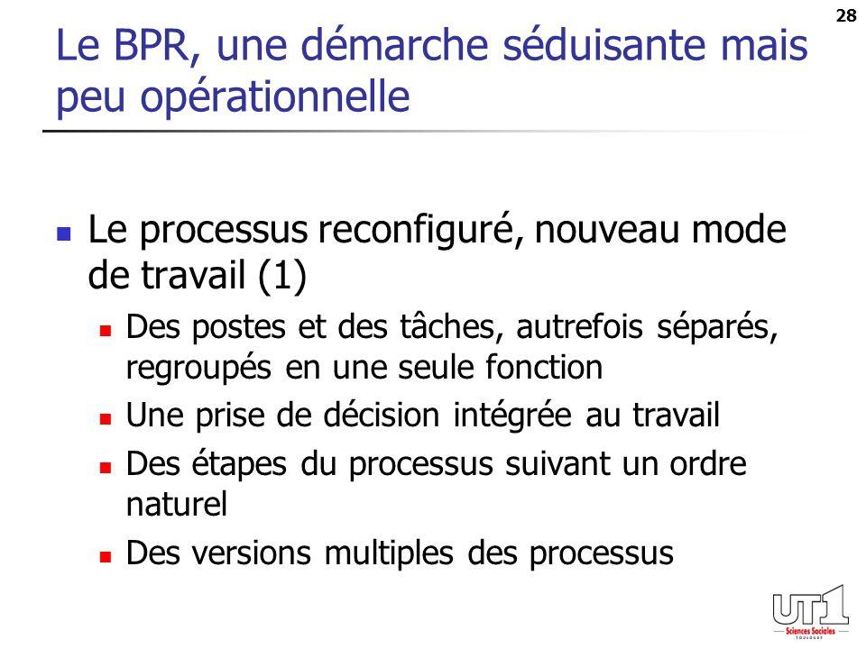 28 Le BPR, une démarche séduisante mais peu opérationnelle Le processus reconfiguré, nouveau mode de travail (1) Des postes et des tâches, autrefois s