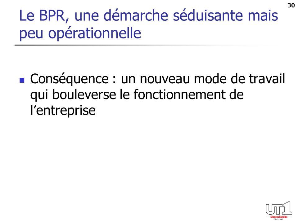 30 Le BPR, une démarche séduisante mais peu opérationnelle Conséquence : un nouveau mode de travail qui bouleverse le fonctionnement de lentreprise