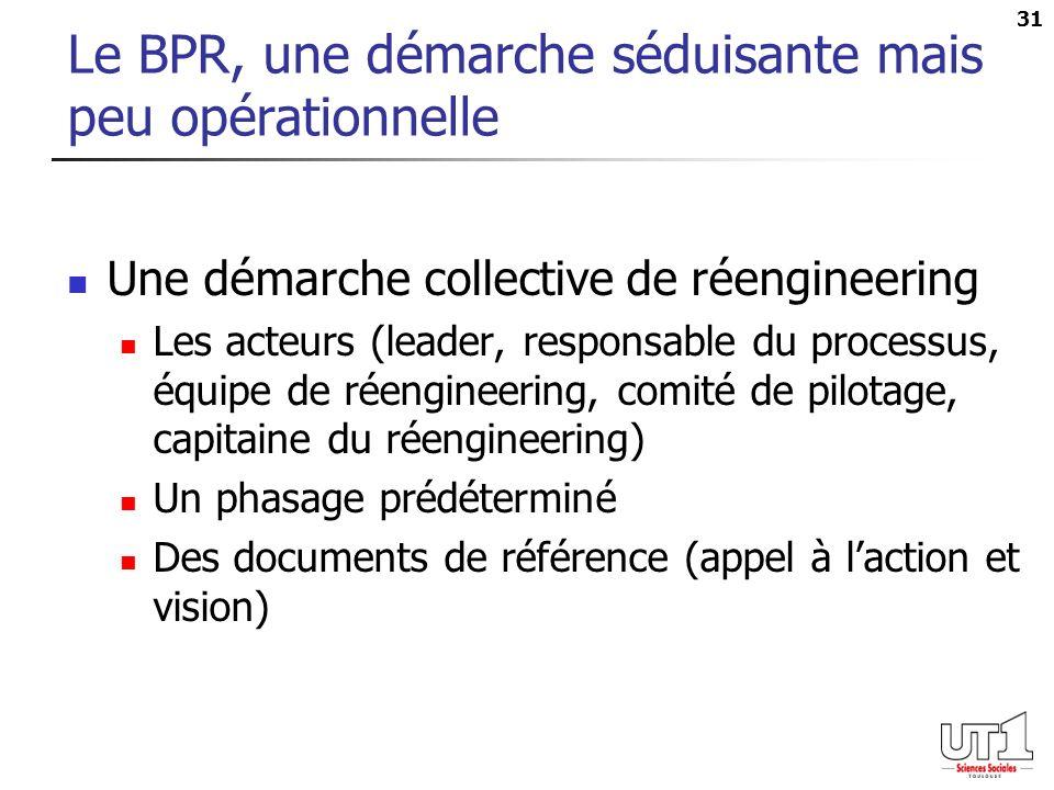 31 Le BPR, une démarche séduisante mais peu opérationnelle Une démarche collective de réengineering Les acteurs (leader, responsable du processus, équ