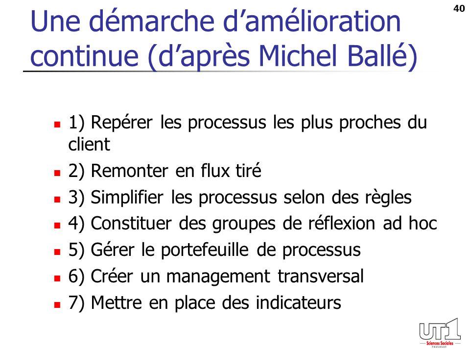 40 Une démarche damélioration continue (daprès Michel Ballé) 1) Repérer les processus les plus proches du client 2) Remonter en flux tiré 3) Simplifie
