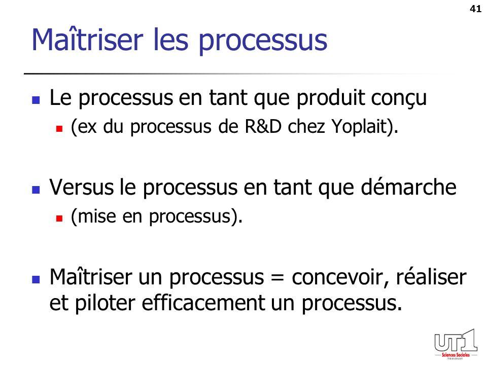 41 Maîtriser les processus Le processus en tant que produit conçu (ex du processus de R&D chez Yoplait). Versus le processus en tant que démarche (mis
