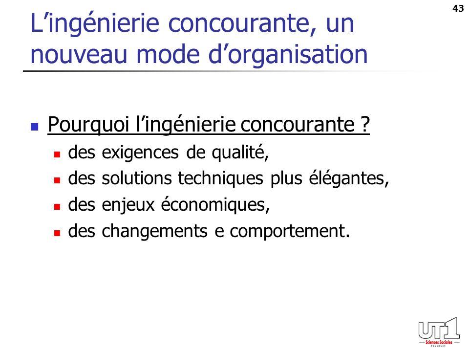 43 Lingénierie concourante, un nouveau mode dorganisation Pourquoi lingénierie concourante ? des exigences de qualité, des solutions techniques plus é