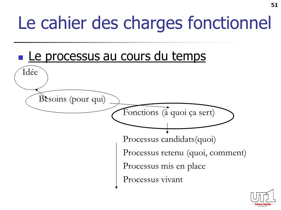 51 Le cahier des charges fonctionnel Le processus au cours du temps Idée Besoins (pour qui) Fonctions (à quoi ça sert) Processus candidats(quoi) Proce