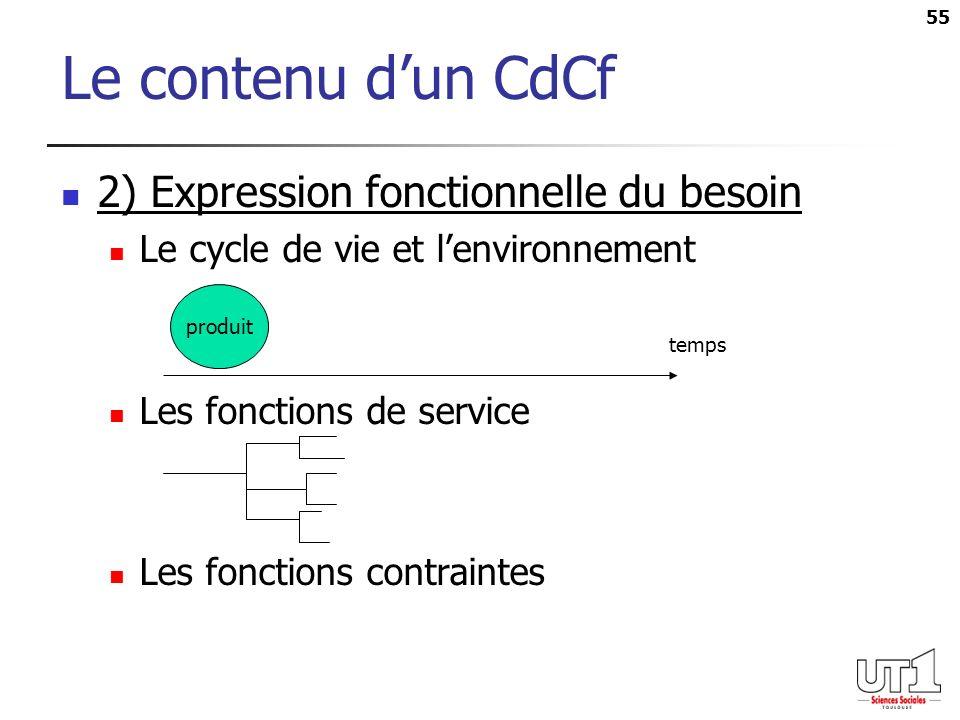 55 Le contenu dun CdCf 2) Expression fonctionnelle du besoin Le cycle de vie et lenvironnement Les fonctions de service Les fonctions contraintes prod