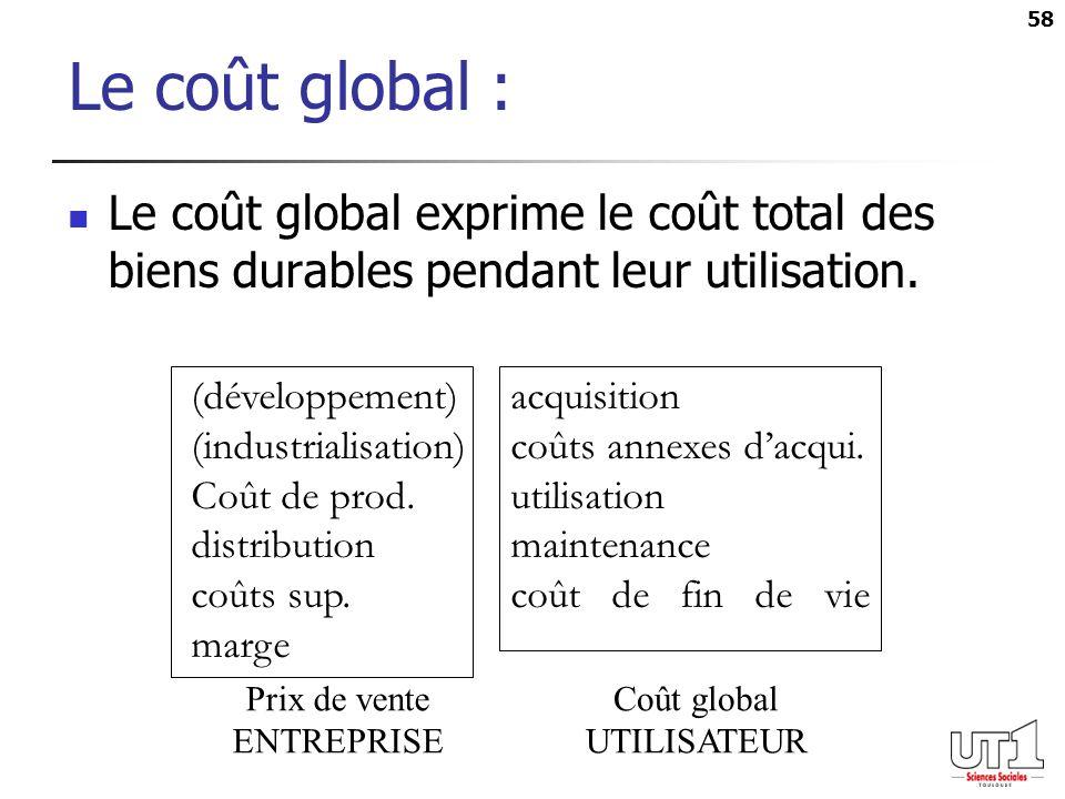 58 Le coût global : Le coût global exprime le coût total des biens durables pendant leur utilisation. (développement)acquisition (industrialisation)co