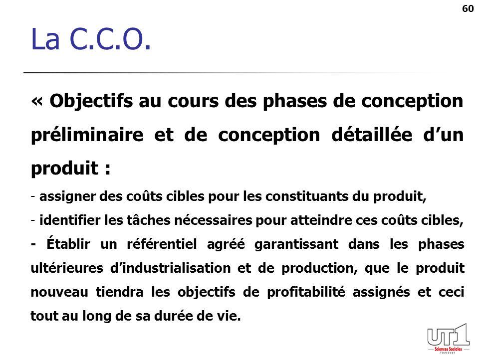 60 La C.C.O. « Objectifs au cours des phases de conception préliminaire et de conception détaillée dun produit : - assigner des coûts cibles pour les