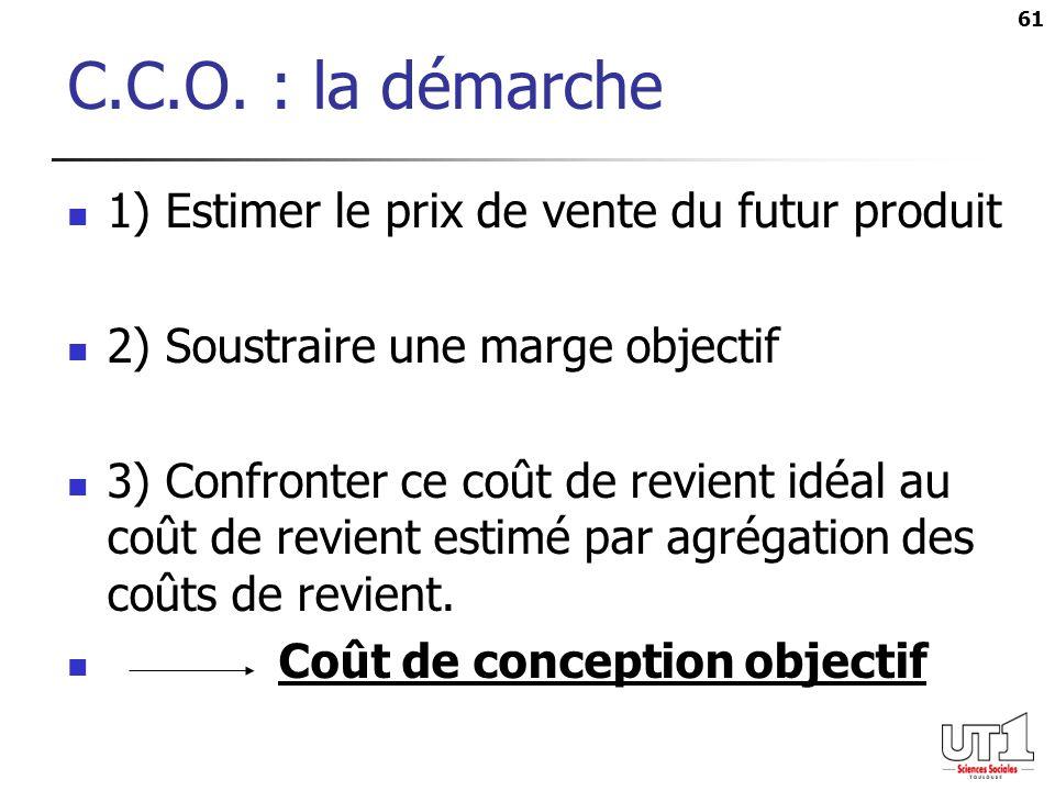 61 C.C.O. : la démarche 1) Estimer le prix de vente du futur produit 2) Soustraire une marge objectif 3) Confronter ce coût de revient idéal au coût d