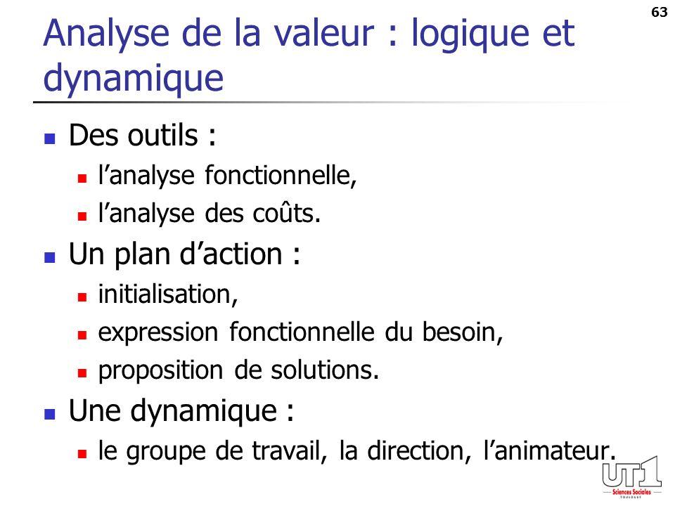 63 Analyse de la valeur : logique et dynamique Des outils : lanalyse fonctionnelle, lanalyse des coûts. Un plan daction : initialisation, expression f