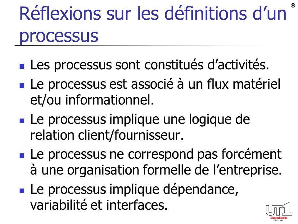 8 Réflexions sur les définitions dun processus Les processus sont constitués dactivités. Le processus est associé à un flux matériel et/ou information
