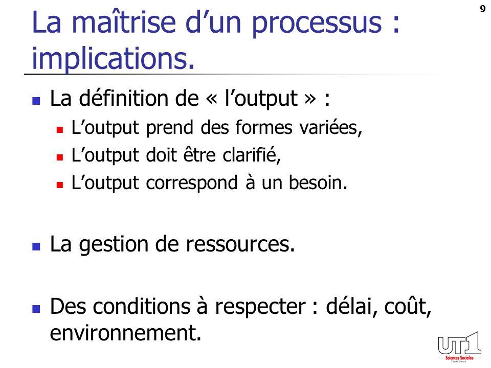 9 La maîtrise dun processus : implications. La définition de « loutput » : Loutput prend des formes variées, Loutput doit être clarifié, Loutput corre