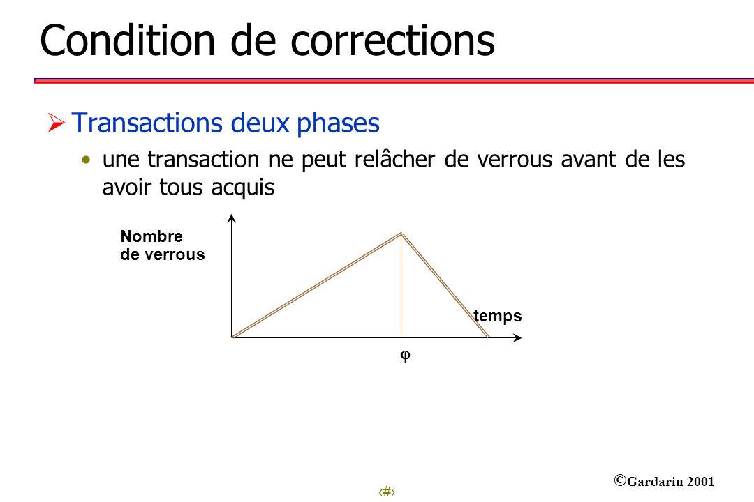 11 © Gardarin 2001 Condition de corrections Transactions deux phases une transaction ne peut relâcher de verrous avant de les avoir tous acquis Nombre