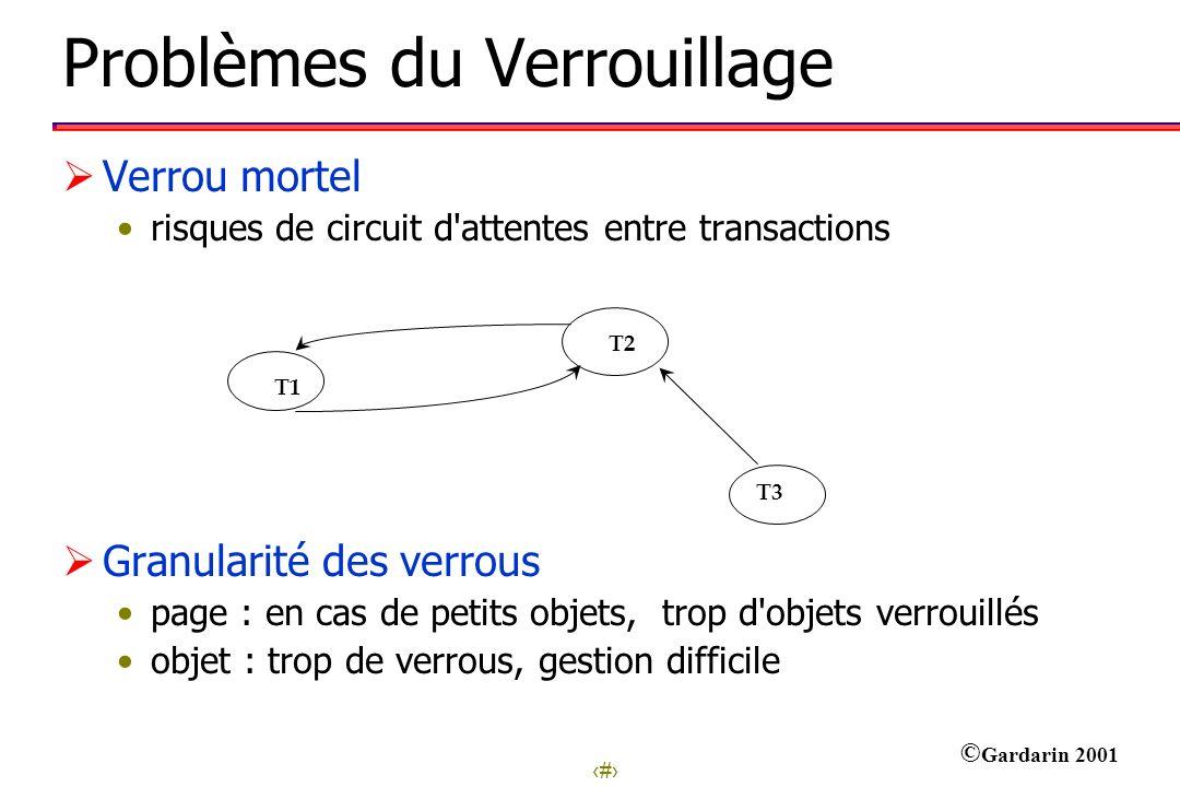12 © Gardarin 2001 Problèmes du Verrouillage Verrou mortel risques de circuit d'attentes entre transactions Granularité des verrous page : en cas de p