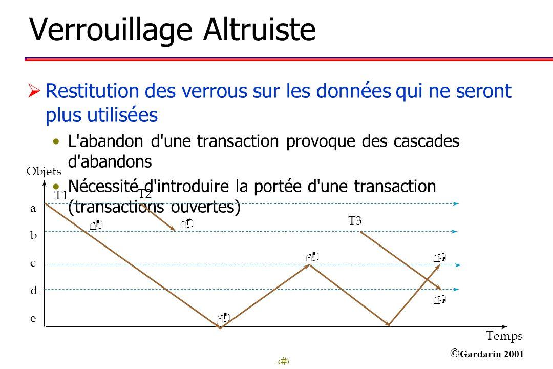 16 © Gardarin 2001 Verrouillage Altruiste Restitution des verrous sur les données qui ne seront plus utilisées L'abandon d'une transaction provoque de