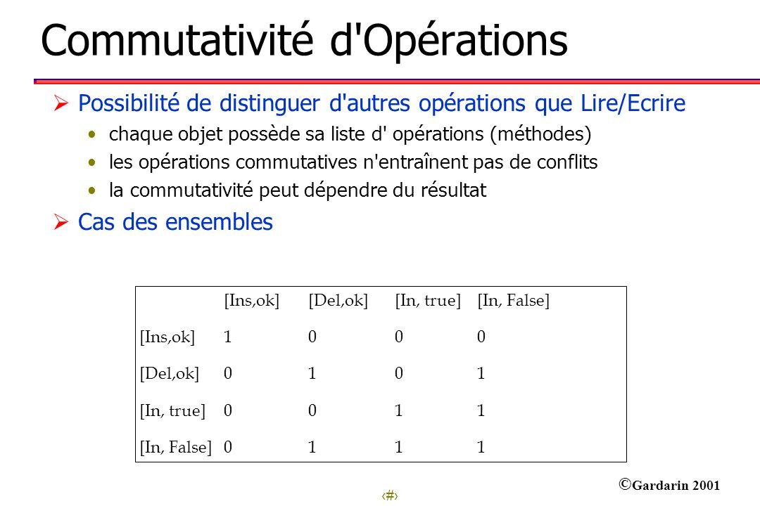 24 © Gardarin 2001 [Ins,ok] [Del,ok][In, true][In, False] [Ins,ok]1000 [Del,ok]0101 [In, true]0011 [In, False]0111 Commutativité d'Opérations Possibil