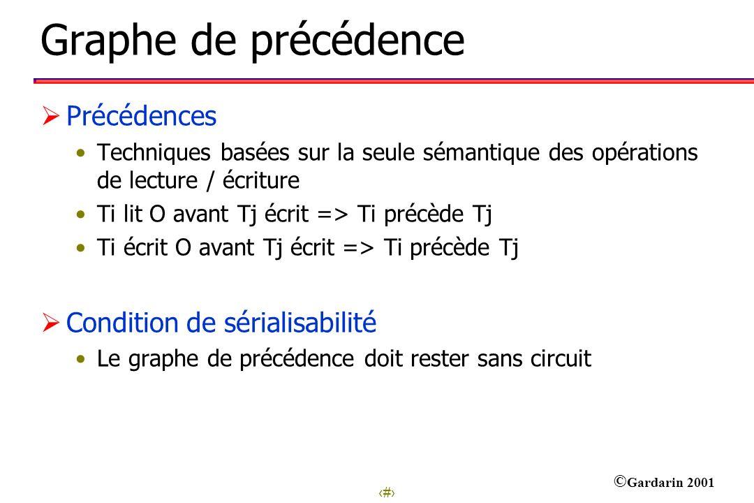 6 © Gardarin 2001 Graphe de précédence Précédences Techniques basées sur la seule sémantique des opérations de lecture / écriture Ti lit O avant Tj éc