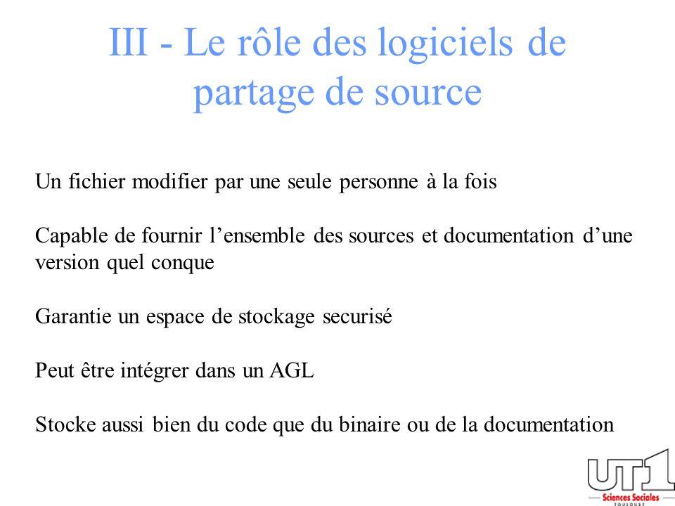 III - Le rôle des logiciels de partage de source Un fichier modifier par une seule personne à la fois Capable de fournir lensemble des sources et docu