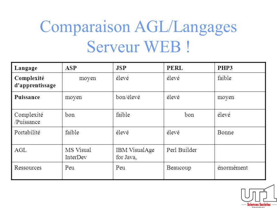 Comparaison AGL/Langages Serveur WEB ! LangageASPJSPPERLPHP3 Complexité d'apprentissage moyenélevé faible Puissancemoyenbon/élevéélevémoyen Complexité