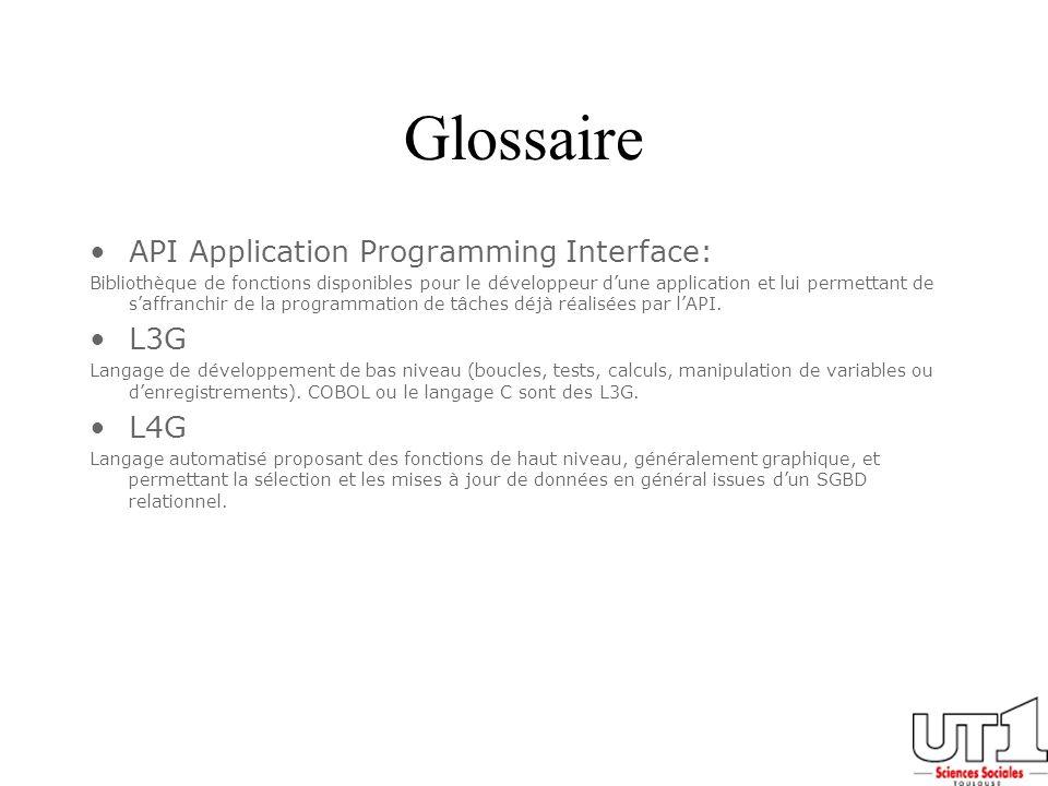 Glossaire API Application Programming Interface: Bibliothèque de fonctions disponibles pour le développeur dune application et lui permettant de saffr
