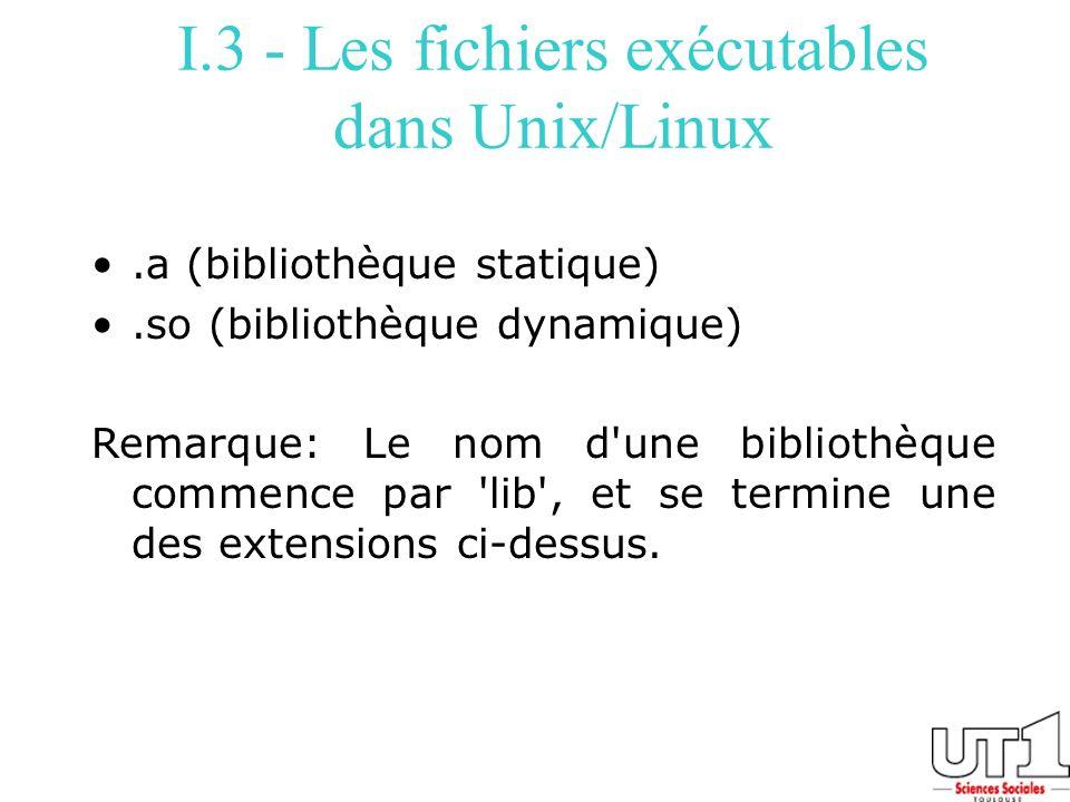 I.3 - Les fichiers exécutables dans Unix/Linux.a (bibliothèque statique).so (bibliothèque dynamique) Remarque: Le nom d'une bibliothèque commence par