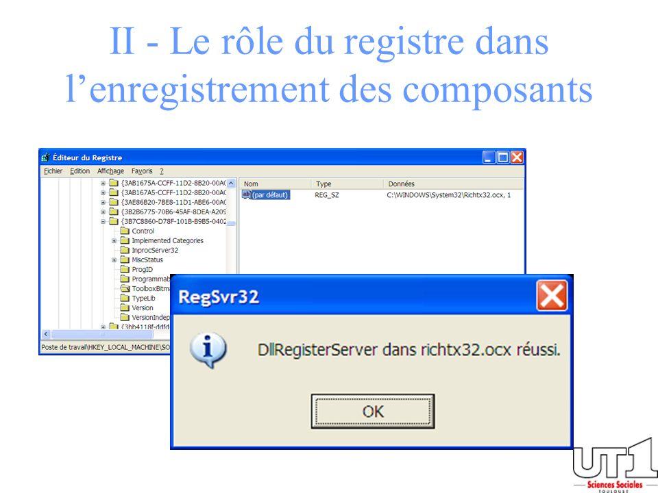 II - Le rôle du registre dans lenregistrement des composants