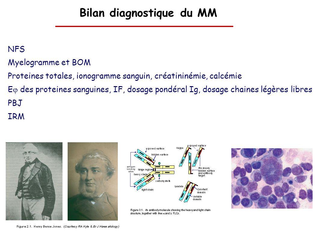 Bilan diagnostique du MM NFS Myelogramme et BOM Proteines totales, ionogramme sanguin, créatininémie, calcémie E des proteines sanguines, IF, dosage p
