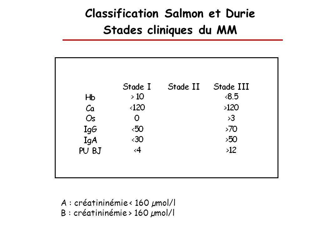 Classification Salmon et Durie Stades cliniques du MM A : créatininémie < 160 µmol/l B : créatininémie > 160 µmol/l
