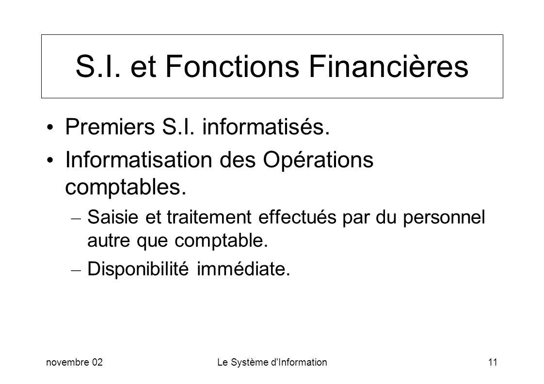 novembre 02Le Système d'Information11 S.I. et Fonctions Financières Premiers S.I. informatisés. Informatisation des Opérations comptables. – Saisie et