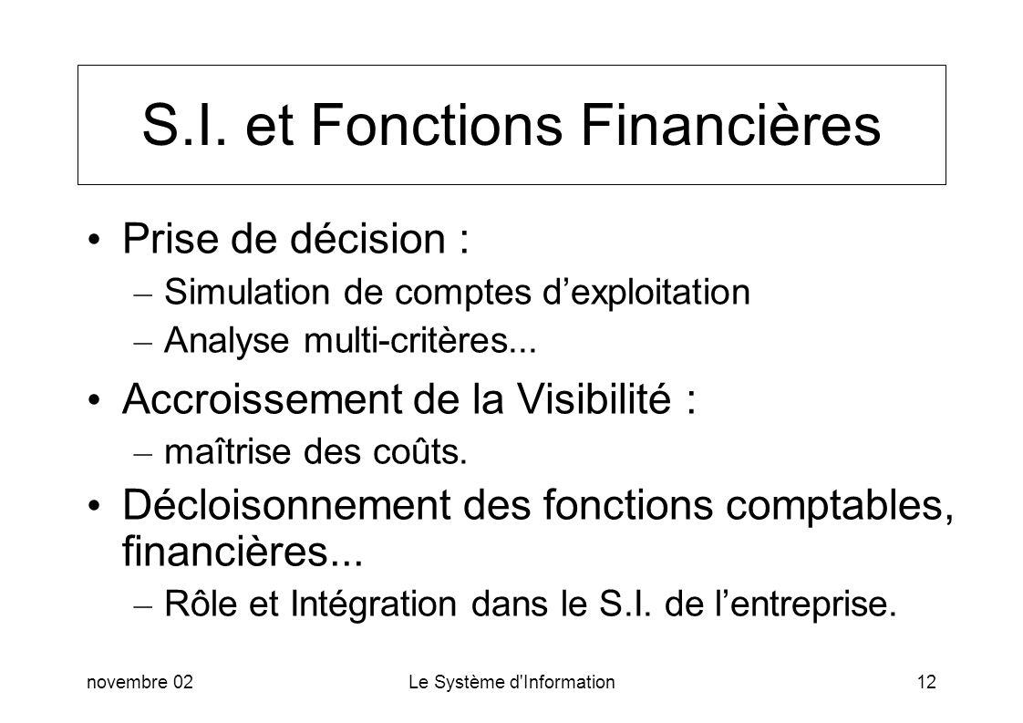 novembre 02Le Système d'Information12 S.I. et Fonctions Financières Prise de décision : – Simulation de comptes dexploitation – Analyse multi-critères