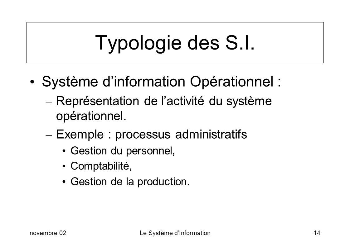 novembre 02Le Système d'Information14 Typologie des S.I. Système dinformation Opérationnel : – Représentation de lactivité du système opérationnel. –