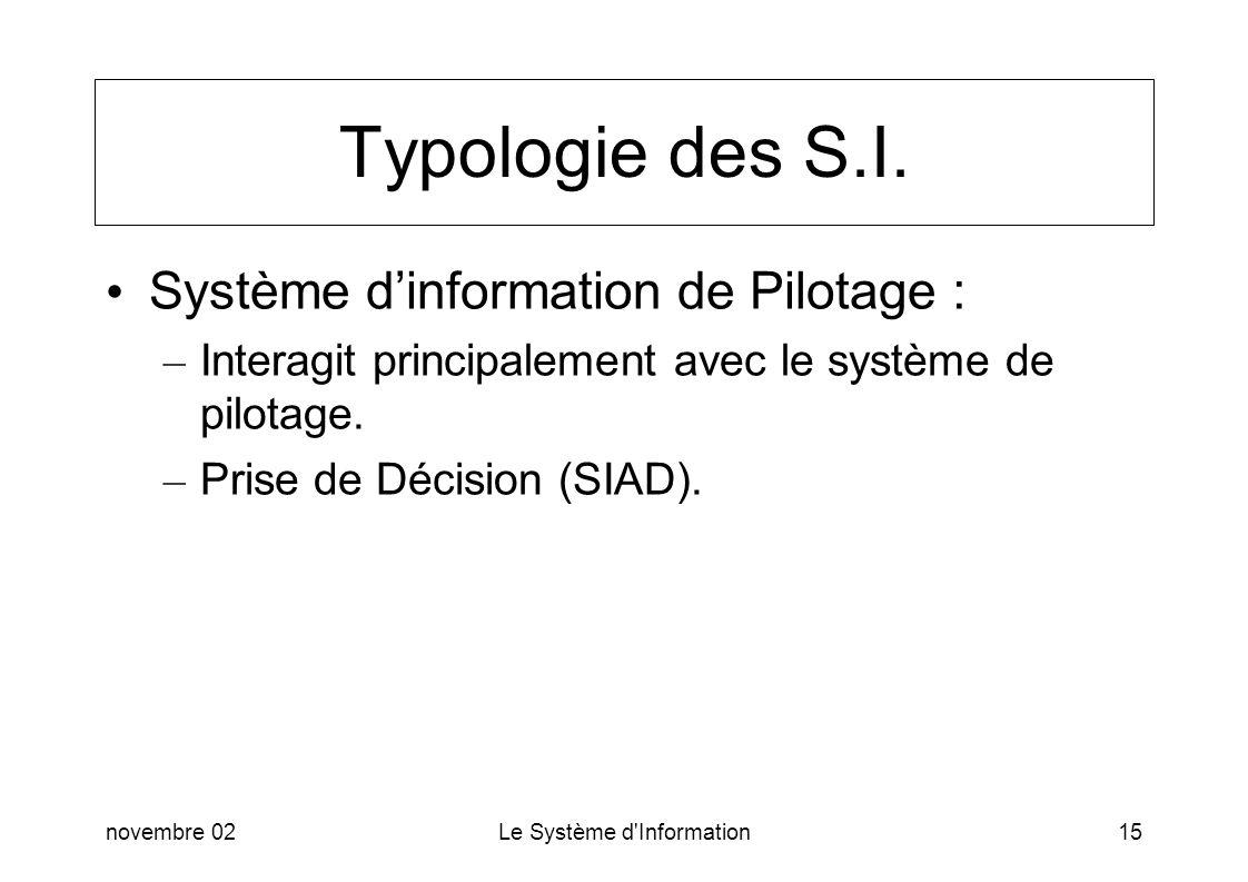 novembre 02Le Système d'Information15 Typologie des S.I. Système dinformation de Pilotage : – Interagit principalement avec le système de pilotage. –