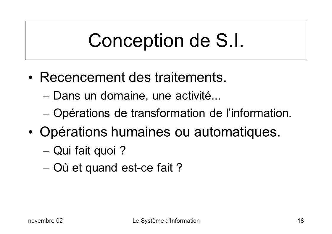novembre 02Le Système d'Information18 Conception de S.I. Recencement des traitements. – Dans un domaine, une activité... – Opérations de transformatio